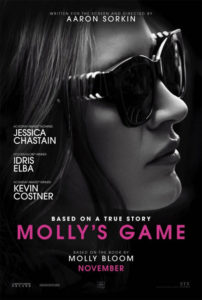Molly's Game Box Office USA
